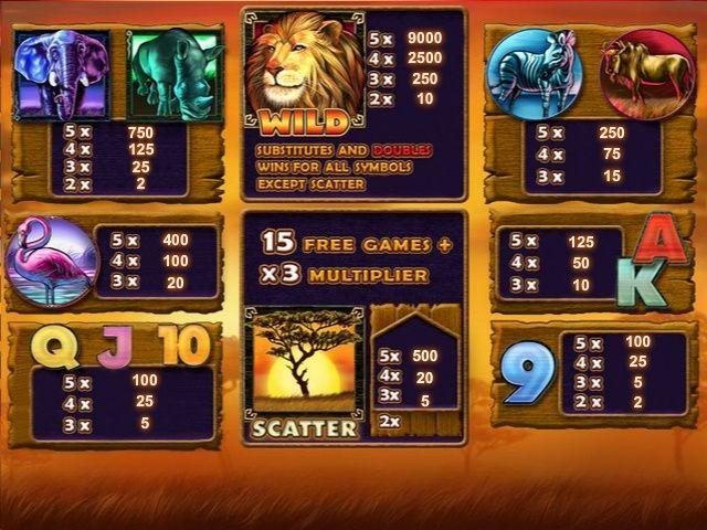 Fruitsnroyals описание игрового автомата