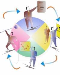 Оценка работы системы менеджмента